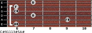 C#9/11/13#5/A# for guitar on frets 6, 9, 7, 6, 6, 7