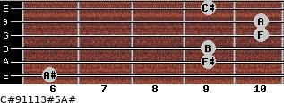 C#9/11/13#5/A# for guitar on frets 6, 9, 9, 10, 10, 9