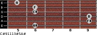 C#9/11/13#5/A# for guitar on frets 6, 9, 9, 6, 6, 5