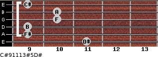 C#9/11/13#5/D# for guitar on frets 11, 9, 9, 10, 10, 9