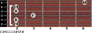 C#9/11/13#5/F# for guitar on frets 2, 2, 3, 2, 2, 6