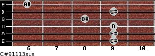 C#9/11/13sus for guitar on frets 9, 9, 9, 8, 9, 6