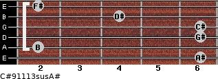 C#9/11/13sus/A# for guitar on frets 6, 2, 6, 6, 4, 2