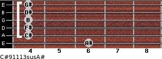 C#9/11/13sus/A# for guitar on frets 6, 4, 4, 4, 4, 4