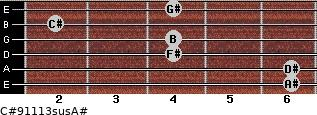 C#9/11/13sus/A# for guitar on frets 6, 6, 4, 4, 2, 4