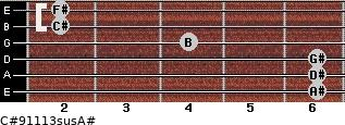 C#9/11/13sus/A# for guitar on frets 6, 6, 6, 4, 2, 2
