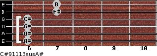 C#9/11/13sus/A# for guitar on frets 6, 6, 6, 6, 7, 7
