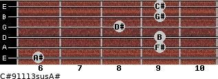 C#9/11/13sus/A# for guitar on frets 6, 9, 9, 8, 9, 9