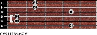C#9/11/13sus/G# for guitar on frets 4, 1, 1, 4, 2, 2