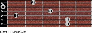 C#9/11/13sus/G# for guitar on frets 4, 4, 1, 3, 0, 2