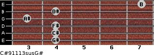 C#9/11/13sus/G# for guitar on frets 4, 4, 4, 3, 4, 7