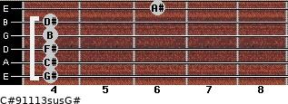 C#9/11/13sus/G# for guitar on frets 4, 4, 4, 4, 4, 6