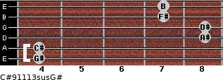 C#9/11/13sus/G# for guitar on frets 4, 4, 8, 8, 7, 7