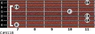 C#9/11/B for guitar on frets 7, 11, 11, 10, 7, 11