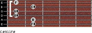 C#9/11/F# for guitar on frets 2, 2, 1, 1, 2, 1