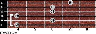 C#9/11/G# for guitar on frets 4, 6, 4, 6, 6, 7