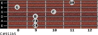 C#9/11b5 for guitar on frets 9, 9, 9, 10, 8, 11
