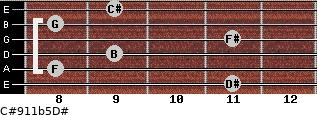 C#9/11b5/D# for guitar on frets 11, 8, 9, 11, 8, 9
