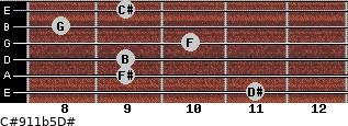 C#9/11b5/D# for guitar on frets 11, 9, 9, 10, 8, 9