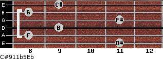C#9/11b5/Eb for guitar on frets 11, 8, 9, 11, 8, 9