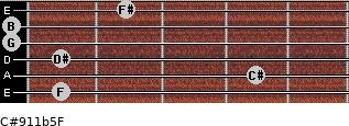 C#9/11b5/F for guitar on frets 1, 4, 1, 0, 0, 2