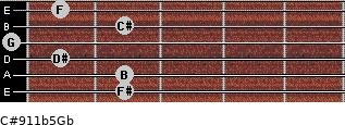 C#9/11b5/Gb for guitar on frets 2, 2, 1, 0, 2, 1