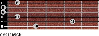 C#9/11b5/Gb for guitar on frets 2, 4, 1, 0, 0, 1