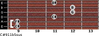 C#9/11b5sus for guitar on frets 9, 9, 11, 12, 12, 11