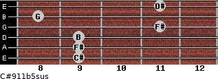 C#9/11b5sus for guitar on frets 9, 9, 9, 11, 8, 11