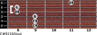 C#9/11b5sus for guitar on frets 9, 9, 9, 8, 8, 11