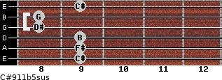 C#9/11b5sus for guitar on frets 9, 9, 9, 8, 8, 9
