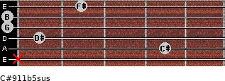 C#9/11b5sus for guitar on frets x, 4, 1, 0, 0, 2