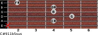 C#9/11b5sus for guitar on frets x, 4, 5, 4, 4, 2