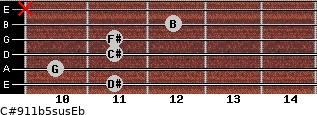 C#9/11b5sus/Eb for guitar on frets 11, 10, 11, 11, 12, x