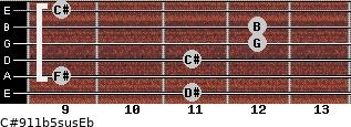 C#9/11b5sus/Eb for guitar on frets 11, 9, 11, 12, 12, 9