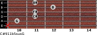 C#9/11b5sus/G for guitar on frets x, 10, 11, 11, 12, 11