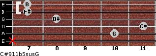 C#9/11b5sus/G for guitar on frets x, 10, 11, 8, 7, 7