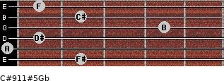 C#9/11#5/Gb for guitar on frets 2, 0, 1, 4, 2, 1