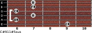 C#9/11#5sus for guitar on frets 9, 6, 7, 6, 7, 7