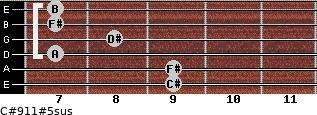 C#9/11#5sus for guitar on frets 9, 9, 7, 8, 7, 7