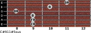 C#9/11#5sus for guitar on frets 9, 9, 9, 8, 10, 11