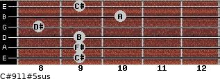 C#9/11#5sus for guitar on frets 9, 9, 9, 8, 10, 9