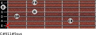 C#9/11#5sus for guitar on frets x, 4, 1, 2, 0, 2
