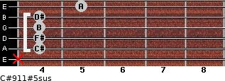 C#9/11#5sus for guitar on frets x, 4, 4, 4, 4, 5