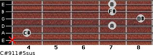 C#9/11#5sus for guitar on frets x, 4, 7, 8, 7, 7