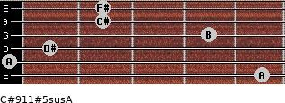 C#9/11#5sus/A for guitar on frets 5, 0, 1, 4, 2, 2