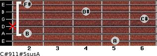 C#9/11#5sus/A for guitar on frets 5, 2, x, 6, 4, 2