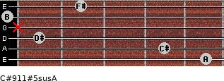 C#9/11#5sus/A for guitar on frets 5, 4, 1, x, 0, 2
