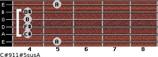 C#9/11#5sus/A for guitar on frets 5, 4, 4, 4, 4, 5