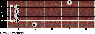 C#9/11#5sus/A for guitar on frets 5, 4, 4, 4, 4, 7